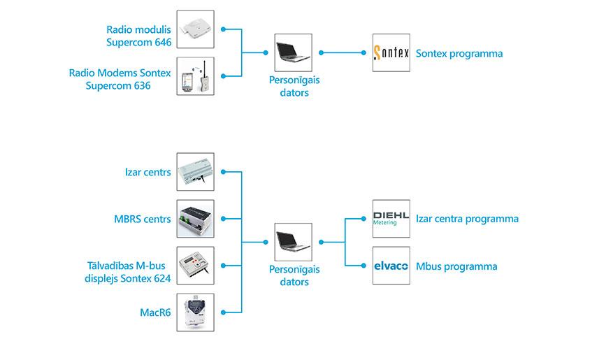 remote reading-ver3 lv